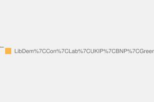 2010 General Election result in Torbay
